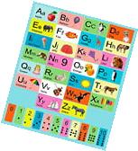 ABC Alphabet and Numbers Educational Poster for Toddlers and