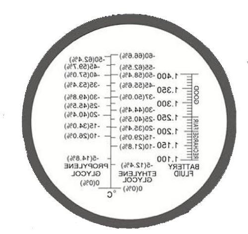 Sinotech Hand Held Antifreeze Coolant Refractometer Rha-