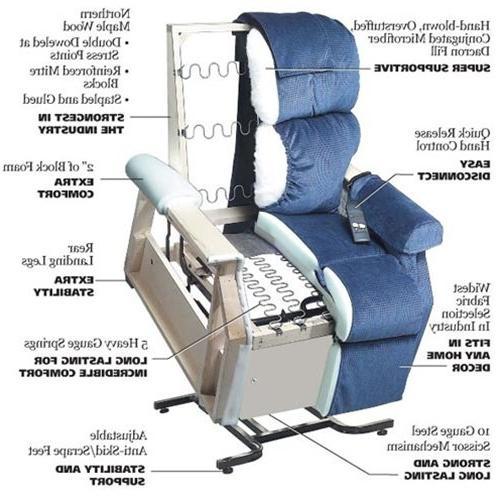 PR-501M-26D Comforter Extra Wide Medium-26 Dual Motor Lift