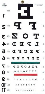 Snellen Type Plastic Eye Chart - 20' Non-reflective, matte