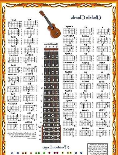 Ukulele ukulele chords poster : Ukulele : ukulele chords poster Ukulele Chords Poster along with ...